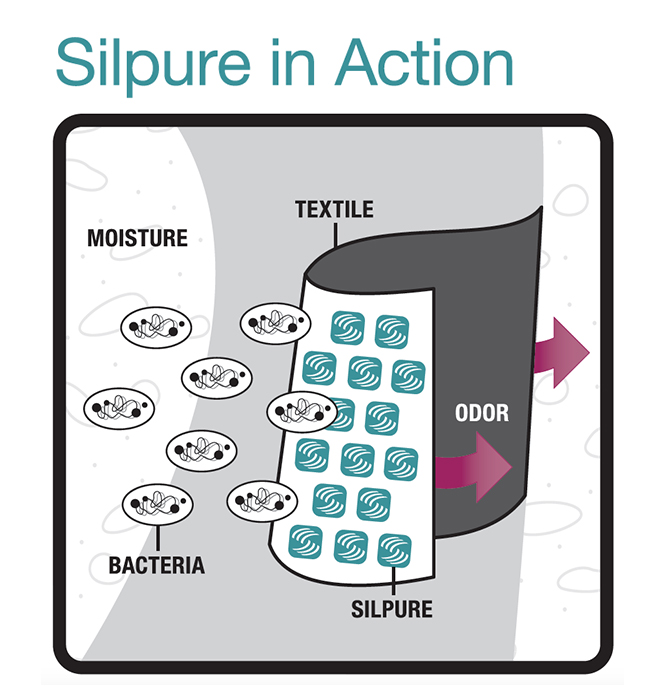 Silpure® Anti-Microbial Protection